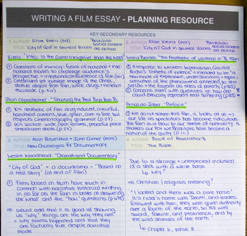 analyzing stylistic choices essay Analyzing literature a guide for students  literary analysis is a genre that in many ways resembles an argument: you  essay questions about it on an essay exam.